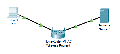 Fájl:router-server.png